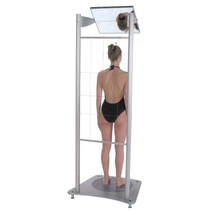 analizator držanja tijela